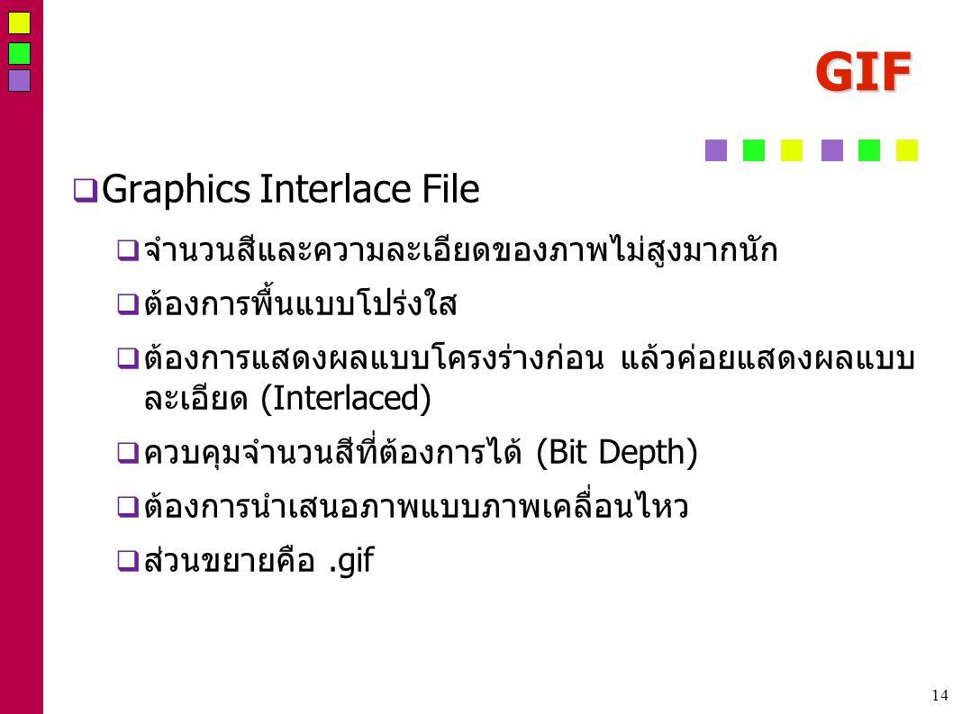 14 GIF  Graphics Interlace File  จำนวนสีและความละเอียดของภาพไม่สูงมากนัก  ต้องการพื้นแบบโปร่งใส  ต้องการแสดงผลแบบโครงร่างก่อน แล้วค่อยแสดงผลแบบ ละเอียด (Interlaced)  ควบคุมจำนวนสีที่ต้องการได้ (Bit Depth)  ต้องการนำเสนอภาพแบบภาพเคลื่อนไหว  ส่วนขยายคือ.gif
