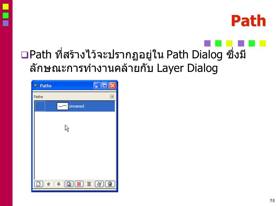 58 Path  Path ที่สร้างไ้ว้จะปรากฏอยู่ใน Path Dialog ซึ่งมี ลักษณะการทำงานคล้ายกับ Layer Dialog