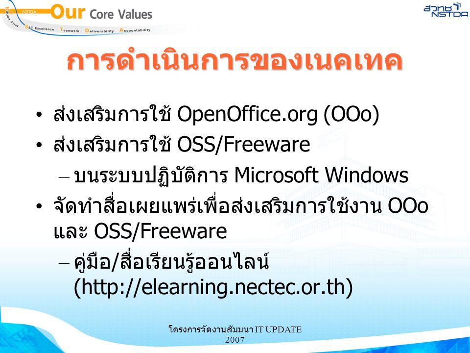โครงการจัดงานสัมมนา IT UPDATE 2007 การดำเนินการของเนคเทค ส่งเสริมการใช้ OpenOffice.org (OOo) ส่งเสริมการใช้ OSS/Freeware – บนระบบปฏิบัติการ Microsoft