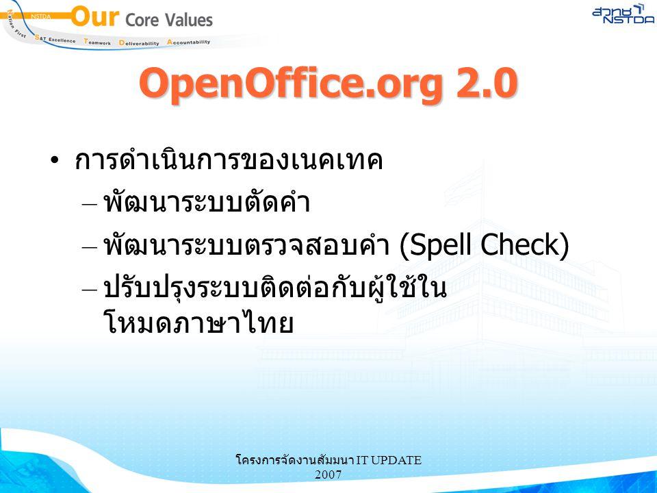โครงการจัดงานสัมมนา IT UPDATE 2007 OpenOffice.org 2.0 การดำเนินการของเนคเทค – พัฒนาระบบตัดคำ – พัฒนาระบบตรวจสอบคำ (Spell Check) – ปรับปรุงระบบติดต่อกั