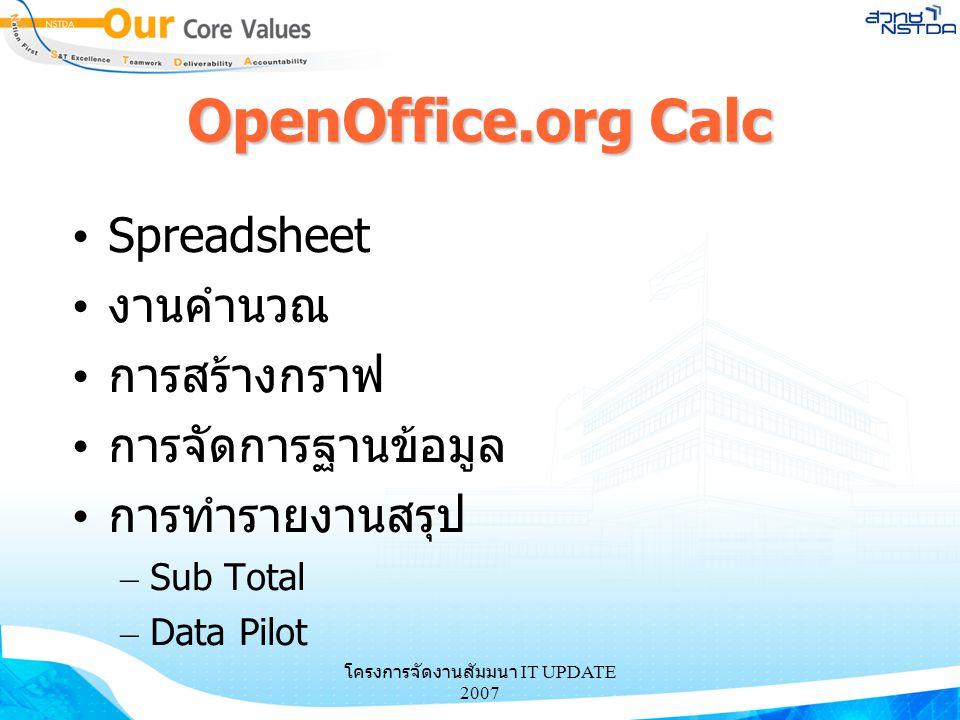 โครงการจัดงานสัมมนา IT UPDATE 2007 OpenOffice.org Calc Spreadsheet งานคำนวณ การสร้างกราฟ การจัดการฐานข้อมูล การทำรายงานสรุป – Sub Total – Data Pilot