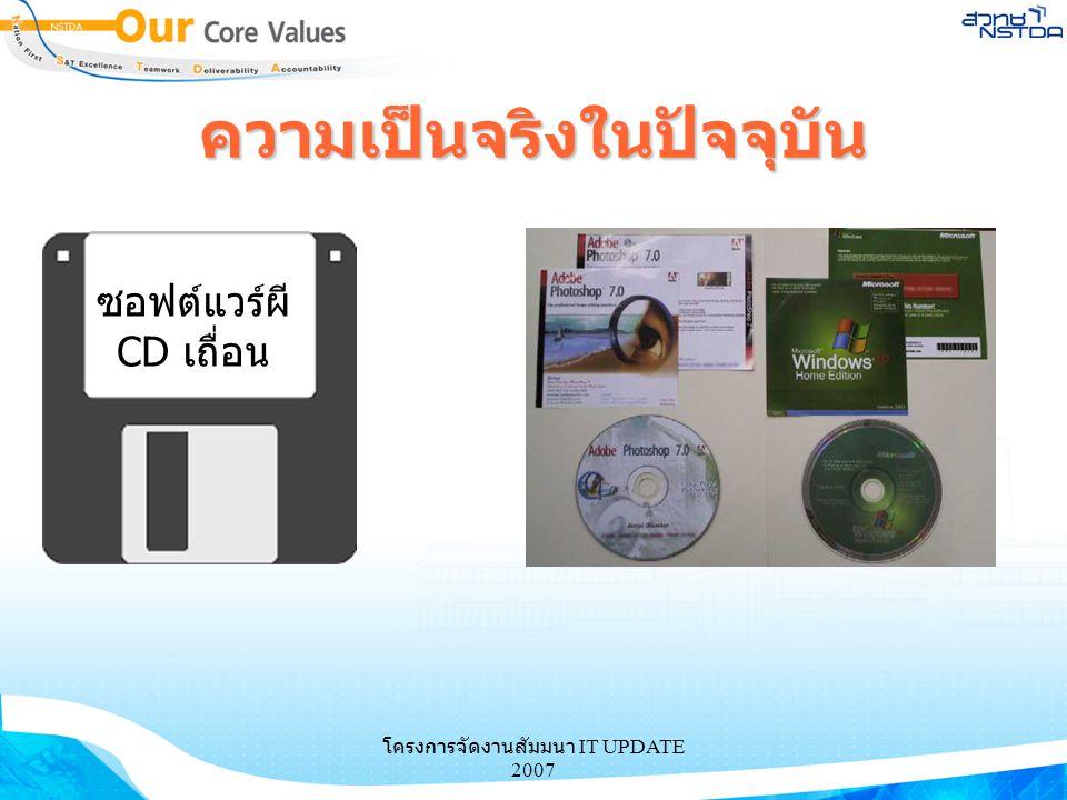 โครงการจัดงานสัมมนา IT UPDATE 2007 ความเป็นจริงในปัจจุบัน ซอฟต์แวร์ผี CD เถื่อน