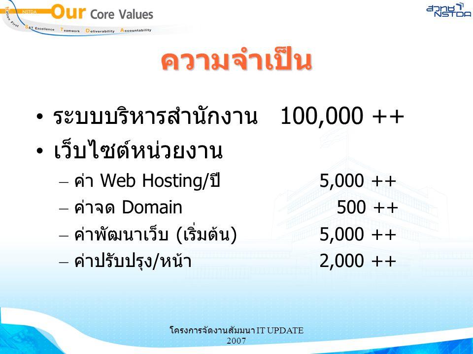 โครงการจัดงานสัมมนา IT UPDATE 2007 ความจำเป็น ระบบบริหารสำนักงาน 100,000 ++ เว็บไซต์หน่วยงาน – ค่า Web Hosting/ปี5,000 ++ – ค่าจด Domain 500 ++ – ค่าพ