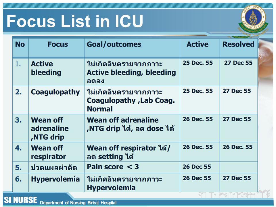 Focus List in ICU
