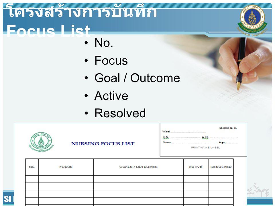 No. Focus Goal / Outcome Active Resolved โครงสร้างการบันทึก Focus List