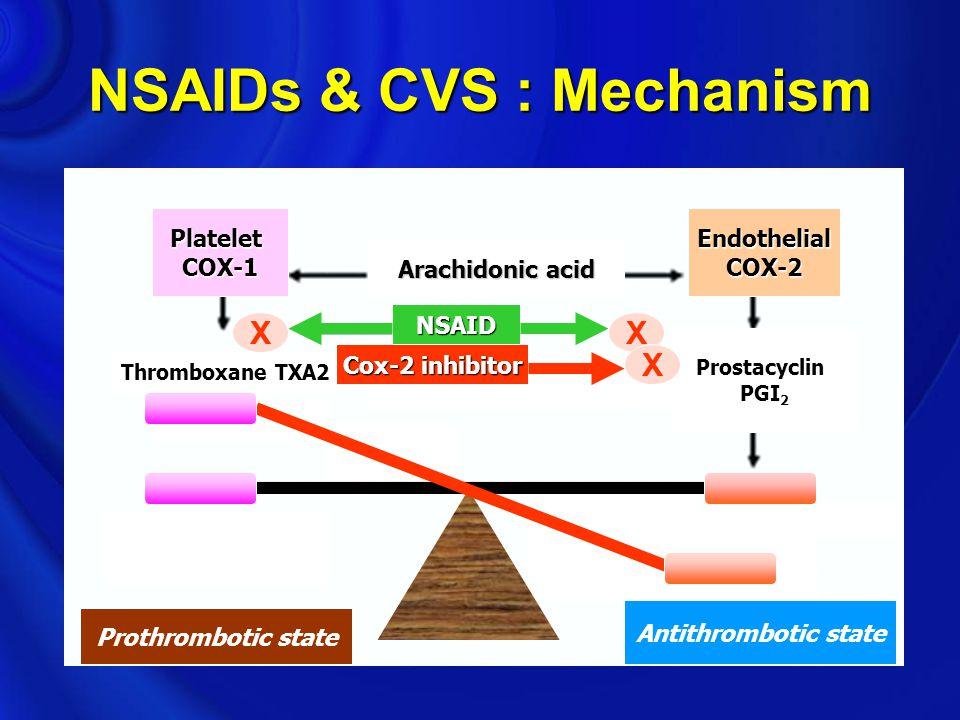 ยา Coxibs ใด มีผลข้างเคียงทาง CVS น้อยที่สุด A.ทุกตัวในกลุ่ม ทำให้เกิด thrombosis มากพอๆกัน B.