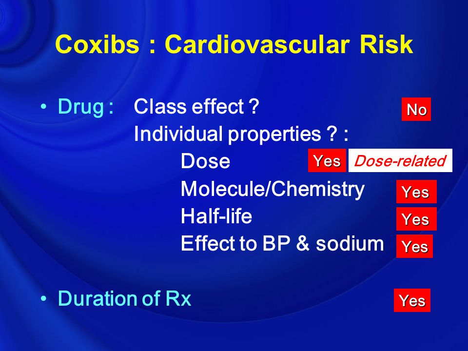 Coxibs : Cardiovascular Risk Drug :Class effect ? Individual properties ? : Dose Molecule/Chemistry Half-life Effect to BP & sodium Duration of Rx No
