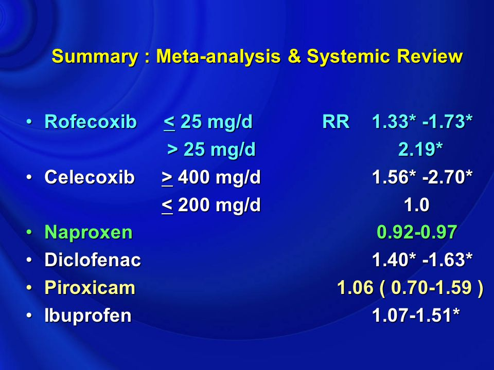 Summary : Meta-analysis & Systemic Review Rofecoxib < 25 mg/dRR 1.33* -1.73*Rofecoxib < 25 mg/dRR 1.33* -1.73* > 25 mg/d 2.19* > 25 mg/d 2.19* Celecox