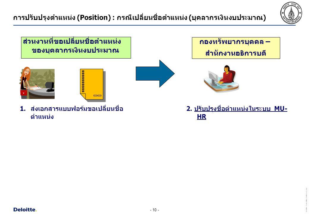 - 10 - Deloitte Consulting Southeast Asia การปรับปรุงตำแหน่ง (Position) : กรณีเปลี่ยนชื่อตำแหน่ง (บุคลากรเงินงบประมาณ) ส่วนงานที่ขอเปลี่ยนชื่อตำแหน่ง