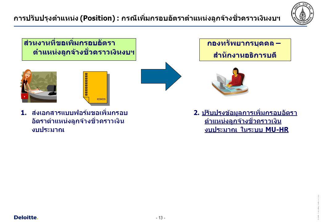 - 13 - Deloitte Consulting Southeast Asia การปรับปรุงตำแหน่ง (Position) : กรณีเพิ่มกรอบอัตราตำแหน่งลูกจ้างชั่วคราวเงินงบฯ ส่วนงานที่ขอเพิ่มกรอบอัตรา ต