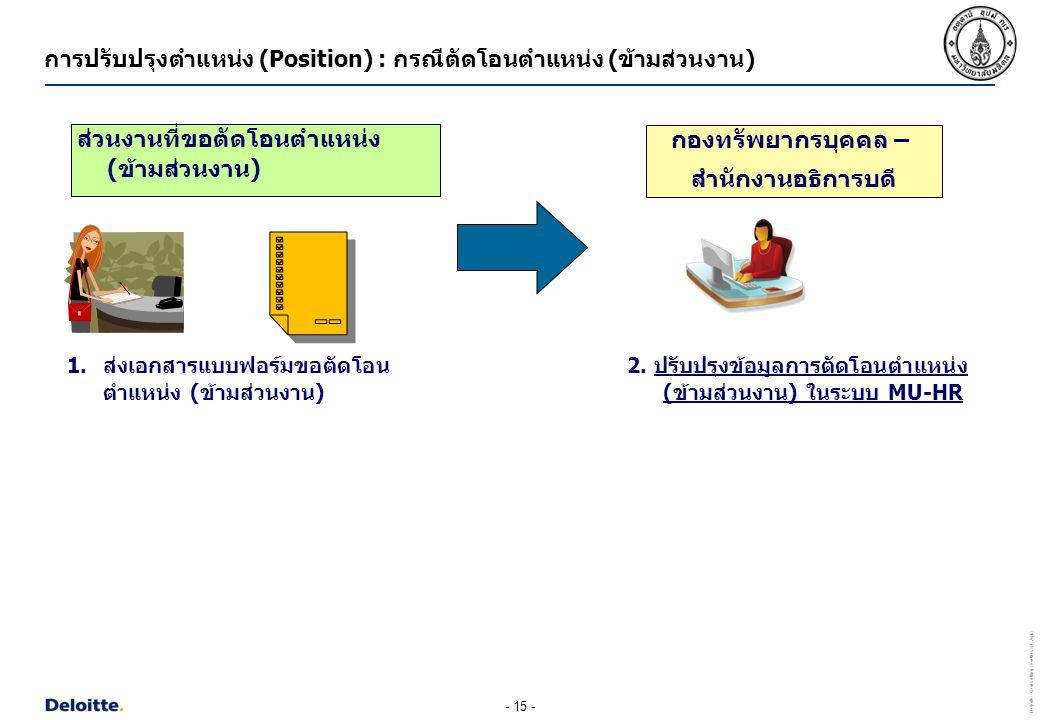 - 15 - Deloitte Consulting Southeast Asia การปรับปรุงตำแหน่ง (Position) : กรณีตัดโอนตำแหน่ง (ข้ามส่วนงาน) ส่วนงานที่ขอตัดโอนตำแหน่ง (ข้ามส่วนงาน) 1.ส่