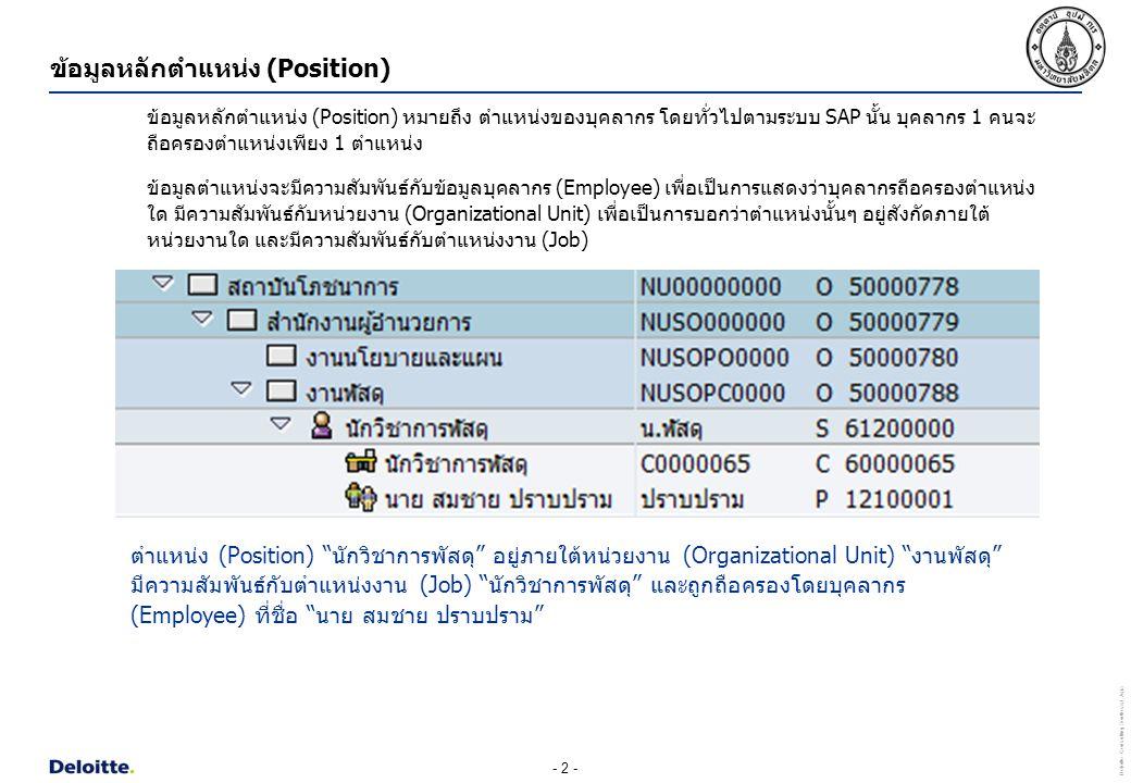 - 3 - Deloitte Consulting Southeast Asia ข้อมูลที่สำคัญสำหรับข้อมูลหลักตำแหน่ง (Position) ข้อมูลทั่วไป (Basic data) -> ข้อมูลทั่วไปของตำแหน่ง ได้แก่ ชื่อย่อตำแหน่ง ชื่อตำแหน่ง ตำแหน่งงาน (Job) ของ ตำแหน่ง สถานะของตำแหน่ง (Staffing Status) สถานะการเป็นหัวหน้า (Head of own organizational unit) คำอธิบาย เพิ่มเติม (Description) ต่างๆ ข้อมูลการกำหนดทางบัญชี (Account assignment) -> ข้อมูลศูนย์ต้นทุนของตำแหน่ง ซึ่งจะเป็นศูนย์ต้นทุน เดียวกันกับศูนย์ต้นทุนของหน่วยงานที่ตำแหน่งสังกัดอยู่ ข้อมูลผลผลิตของตำแหน่ง (Cost Distribution) -> สำหรับบันทึกข้อมูลผลผลิต (Functional Area) ของตำแหน่ง ข้อมูลวงเงินที่ได้รับจัดสรร (Cost Planning) -> สำหรับบันทึกวงเงินที่ได้รับและวงเงินคงเหลือของตำแหน่ง 1 2 3 4 ข้อมูลแผนการทำงาน (Work Schedule) -> สำหรับบันทึกกลุ่มบุคลากร/กลุ่มย่อยบุคลากรของตำแหน่ง 5 ข้อมูลเพิ่มเติม (Authorities/Resource) -> สำหรับบันทึกข้อมูลหมวดลูกจ้าง/ประเภทพนักงาน/ประเภทข้าราชการ 6 1 23 45 6