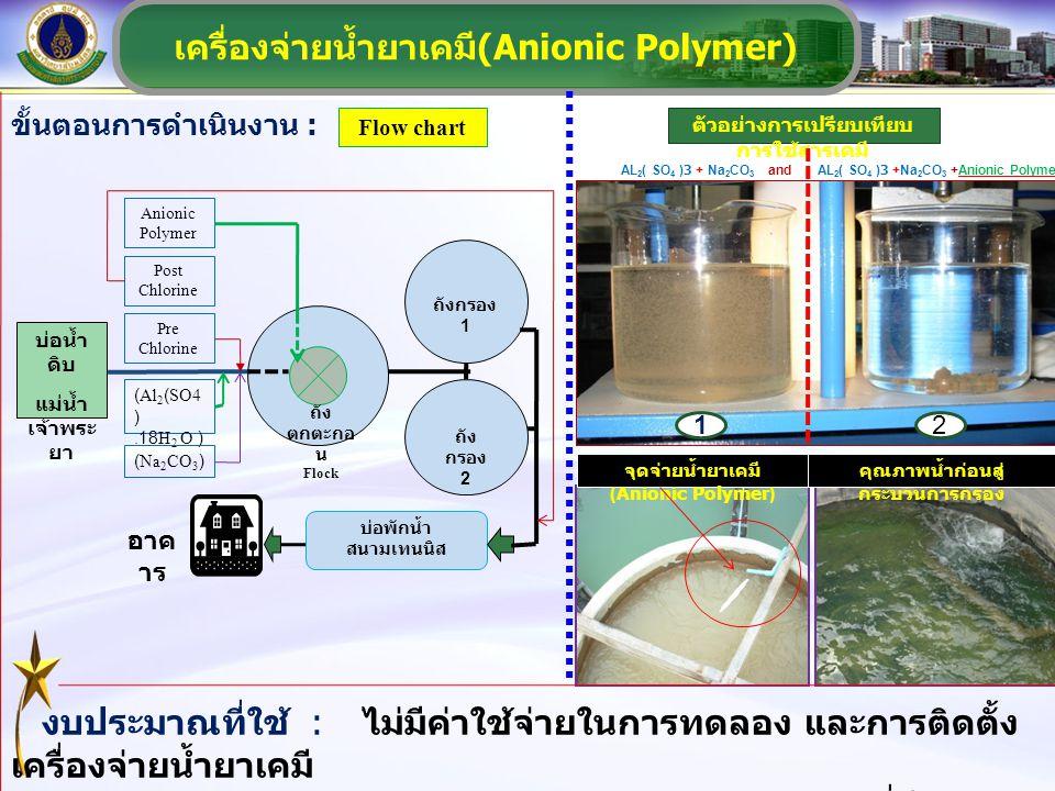 ขั้นตอนการดำเนินงาน : งบประมาณที่ใช้ : ไม่มีค่าใช้จ่ายในการทดลอง และการติดตั้ง เครื่องจ่ายน้ำยาเคมี ( นำวัสดุและอุปกรณ์ที่มีอยู่มา ซ่อมใช้งาน ) เครื่อ
