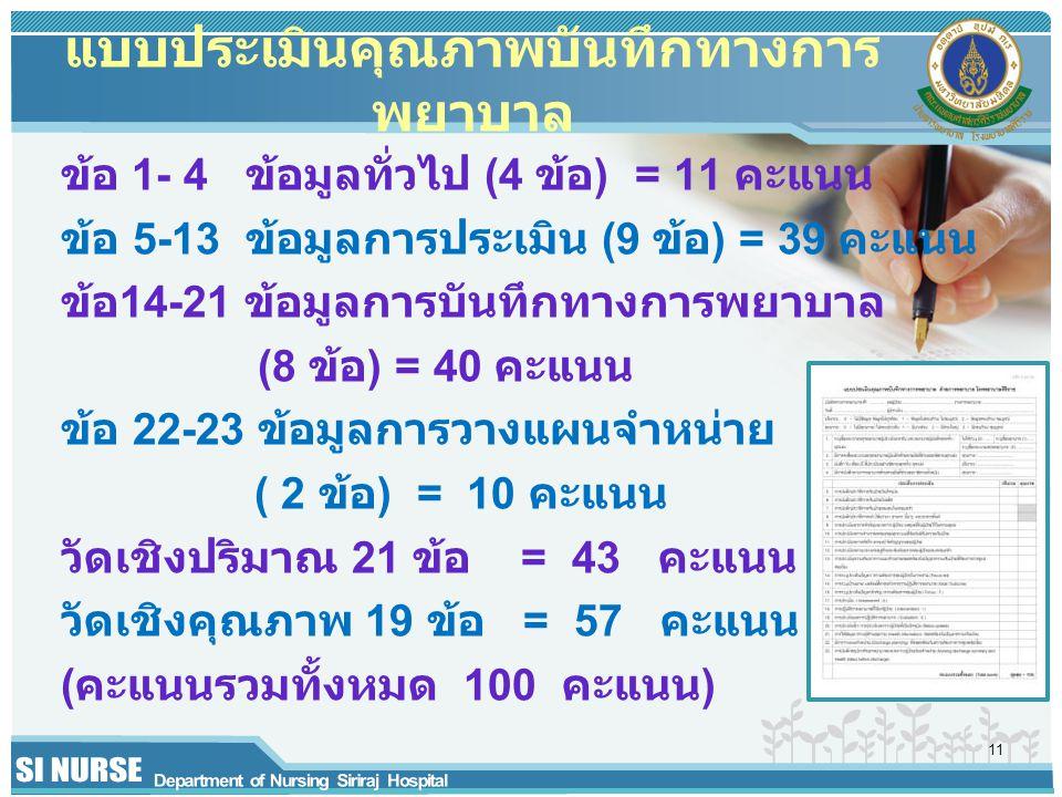 แบบประเมินคุณภาพบันทึกทางการ พยาบาล ข้อ 1- 4 ข้อมูลทั่วไป (4 ข้อ ) = 11 คะแนน ข้อ 5-13 ข้อมูลการประเมิน (9 ข้อ ) = 39 คะแนน ข้อ 14-21 ข้อมูลการบันทึกท