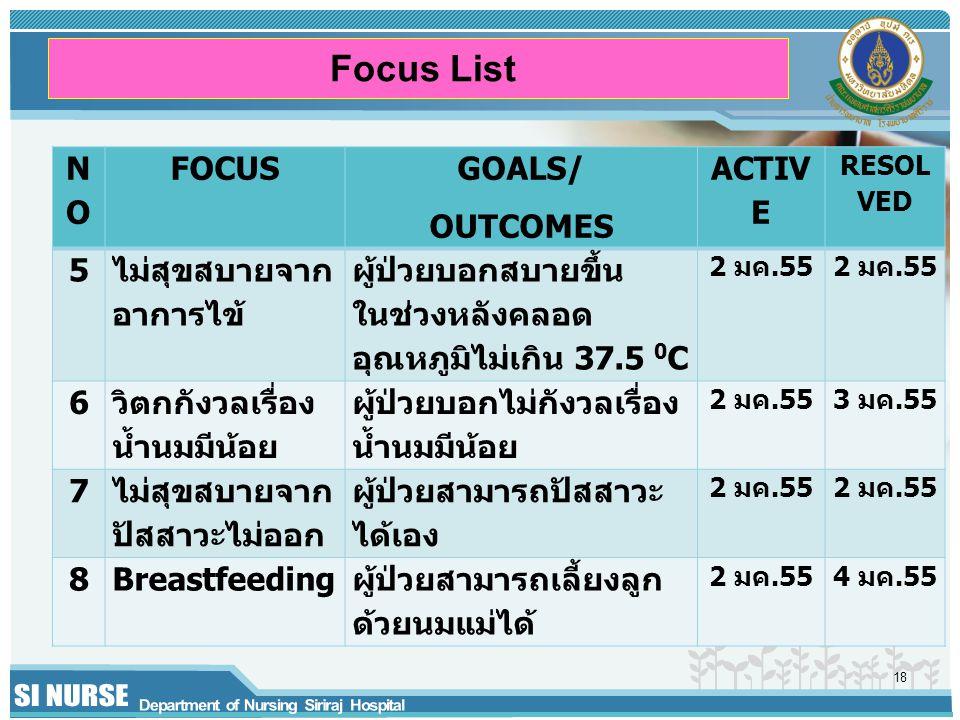 Focus List NONO FOCUS GOALS/ OUTCOMES ACTIV E RESOL VED 5 ไม่สุขสบายจาก อาการไข้ ผู้ป่วยบอกสบายขึ้น ในช่วงหลังคลอด อุณหภูมิไม่เกิน 37.5 0 C 2 มค.55 6