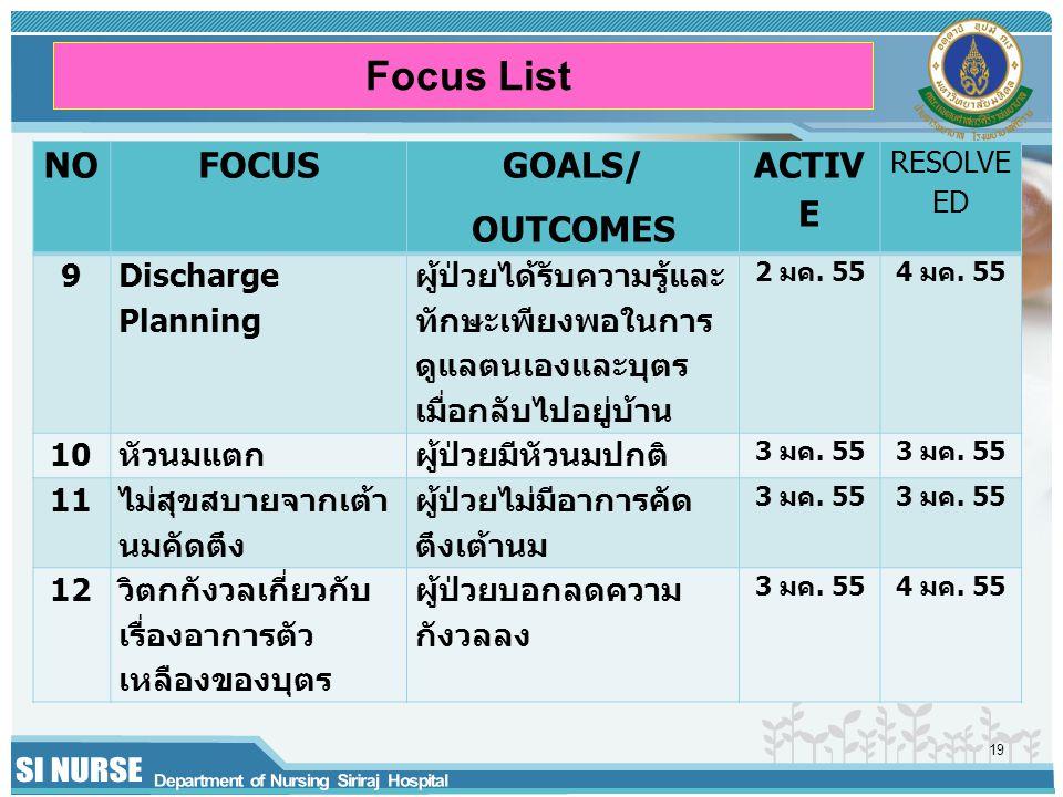 Focus List NOFOCUS GOALS/ OUTCOMES ACTIV E RESOLVE D 9 Discharge Planning ผู้ป่วยได้รับความรู้และ ทักษะเพียงพอในการ ดูแลตนเองและบุตร เมื่อกลับไปอยู่บ้