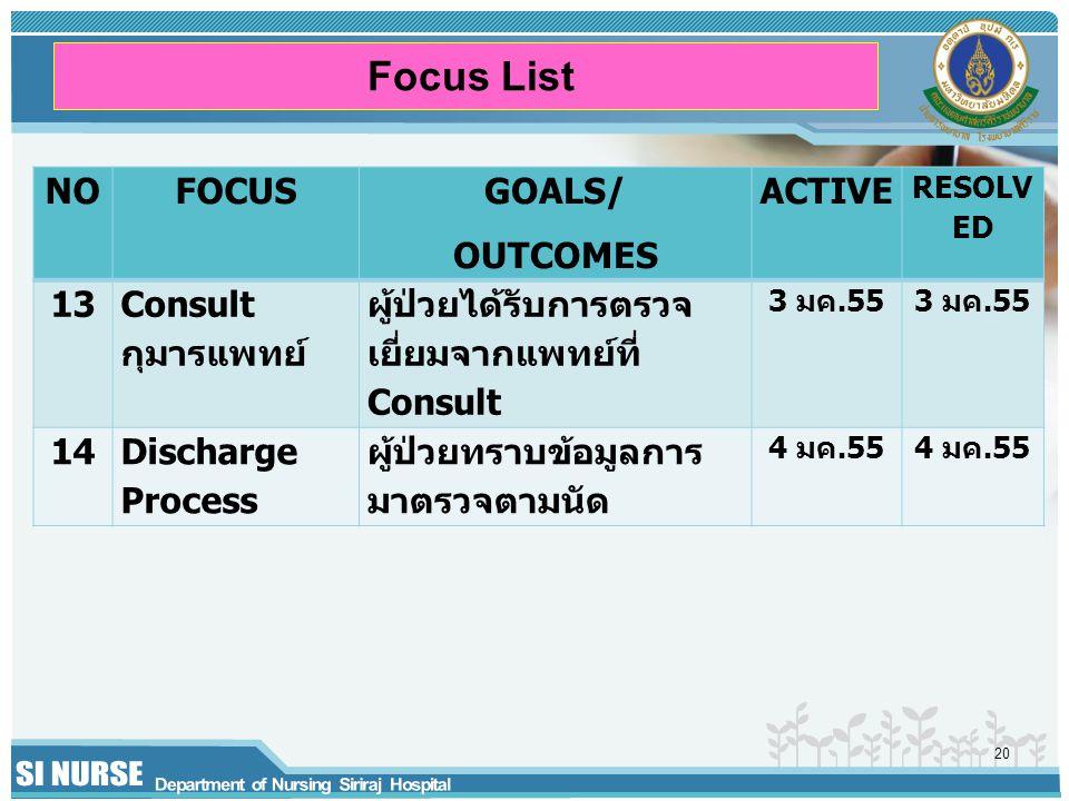 Focus List NOFOCUS GOALS/ OUTCOMES ACTIVE RESOLV ED 13 Consult กุมารแพทย์ ผู้ป่วยได้รับการตรวจ เยี่ยมจากแพทย์ที่ Consult 3 มค.55 14Discharge Process ผ