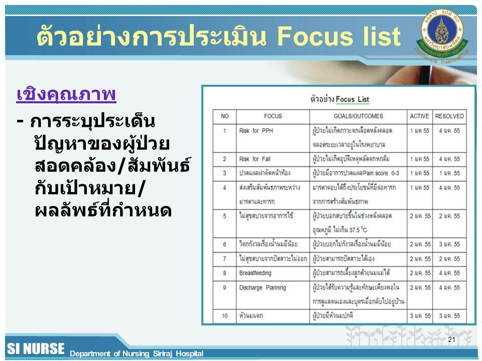 ตัวอย่างการประเมิน Focus list เชิงคุณภาพ - การระบุประเด็น ปัญหาของผู้ป่วย สอดคล้อง/สัมพันธ์ กับเป้าหมาย/ ผลลัพธ์ที่กำหนด 21