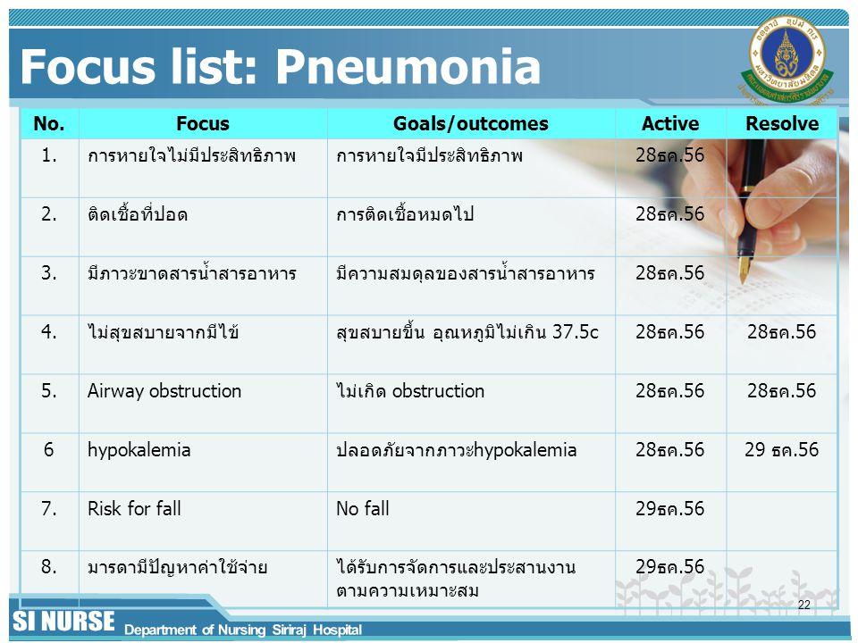 Focus list: Pneumonia No.FocusGoals/outcomesActiveResolve 1.การหายใจไม่มีประสิทธิภาพการหายใจมีประสิทธิภาพ28ธค.56 2.ติดเชื้อที่ปอดการติดเชื้อหมดไป28ธค.