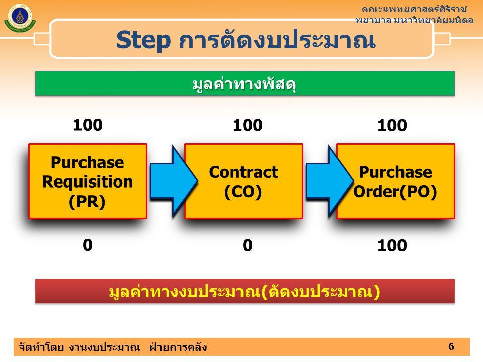 คณะแพทยศาสตร์ศิริราช พยาบาล มหาวิทยาลัยมหิดล จัดทำโดย งานงบประมาณ ฝ่ายการคลัง Step การตัดงบประมาณ 6 100 Purchase Requisition (PR) Contract (CO) Purcha