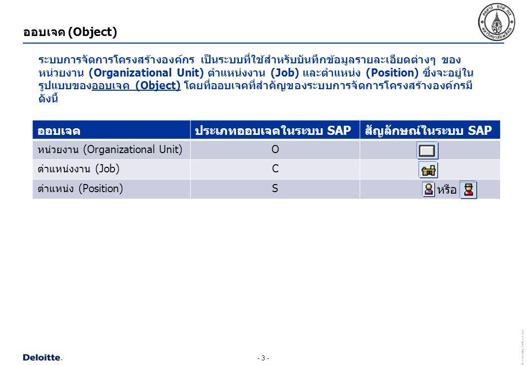 - 4 - Deloitte Consulting Southeast Asia ความสัมพันธ์ (Relationship) แต่ละออบเจคในระบบการจัดการโครงสร้างองค์กร จะผูกความสัมพันธ์ (Relationship) กัน เช่น ออบเจคหน่วยงาน (Organizational Unit) ผูกความสัมพันธ์กับออบเจคหน่วยงาน (Organizational Unit) เพื่อแสดงให้เห็นเป็นผังโครงสร้างองค์กร (Organizational Structure) ออบเจคตำแหน่ง (Position) ผูกความสัมพันธ์กับออบเจคหน่วยงาน (Organizational Unit) เพื่อให้ทราบว่าเป็นตำแหน่งภายใต้สังกัดหน่วยงานใด นอกจากนี้ออบเจคตำแหน่ง (Position) ยังผูกความสัมพันธ์กับออบเจคตำแหน่งงาน (Job) อีกด้วย