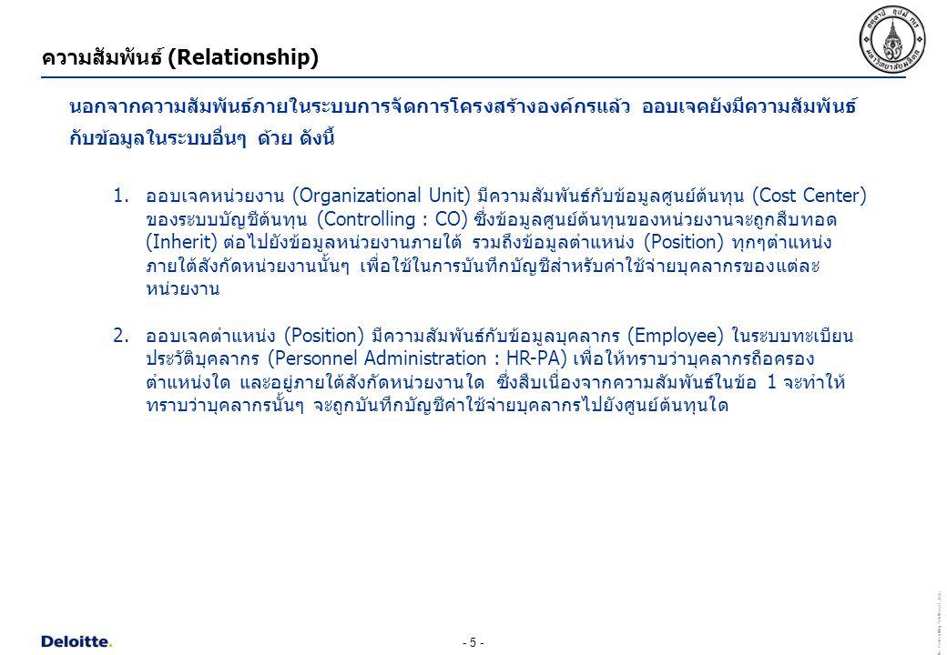 - 5 - Deloitte Consulting Southeast Asia ความสัมพันธ์ (Relationship) นอกจากความสัมพันธ์ภายในระบบการจัดการโครงสร้างองค์กรแล้ว ออบเจคยังมีความสัมพันธ์ ก