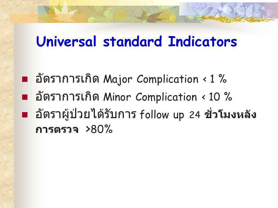 Universal standard Indicators อัตราการเกิด Major Complication < 1 % อัตราการเกิด Minor Complication < 10 % อัตราผู้ป่วยได้รับการ follow up 24 ชั่วโมงห