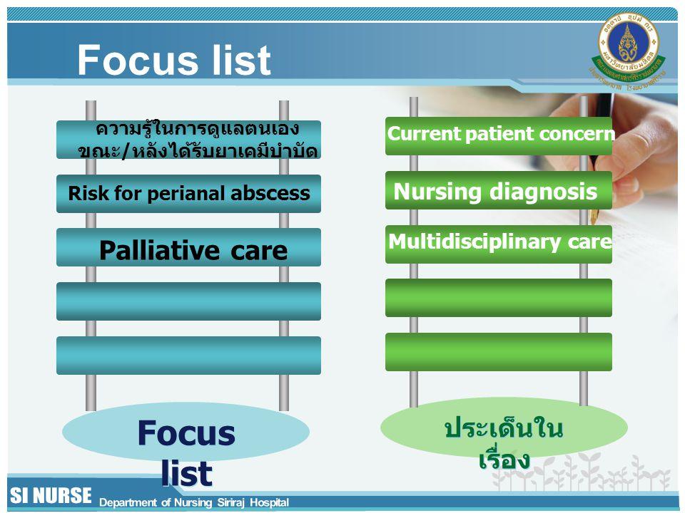Focus list Nursing diagnosis Focus list ประเด็นใน เรื่อง Palliative care Risk for perianal abscess ความรู้ในการดูแลตนเอง ขณะ/หลังได้รับยาเคมีบำบัด Multidisciplinary care Current patient concern