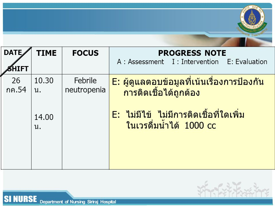 DATE SHIFT TIMEFOCUSPROGRESS NOTE A : Assessment I : Intervention E: Evaluation 26 กค.54 10.30 น. 14.00 น. Febrile neutropenia E: ผู้ดูแลตอบข้อมูลที่เ