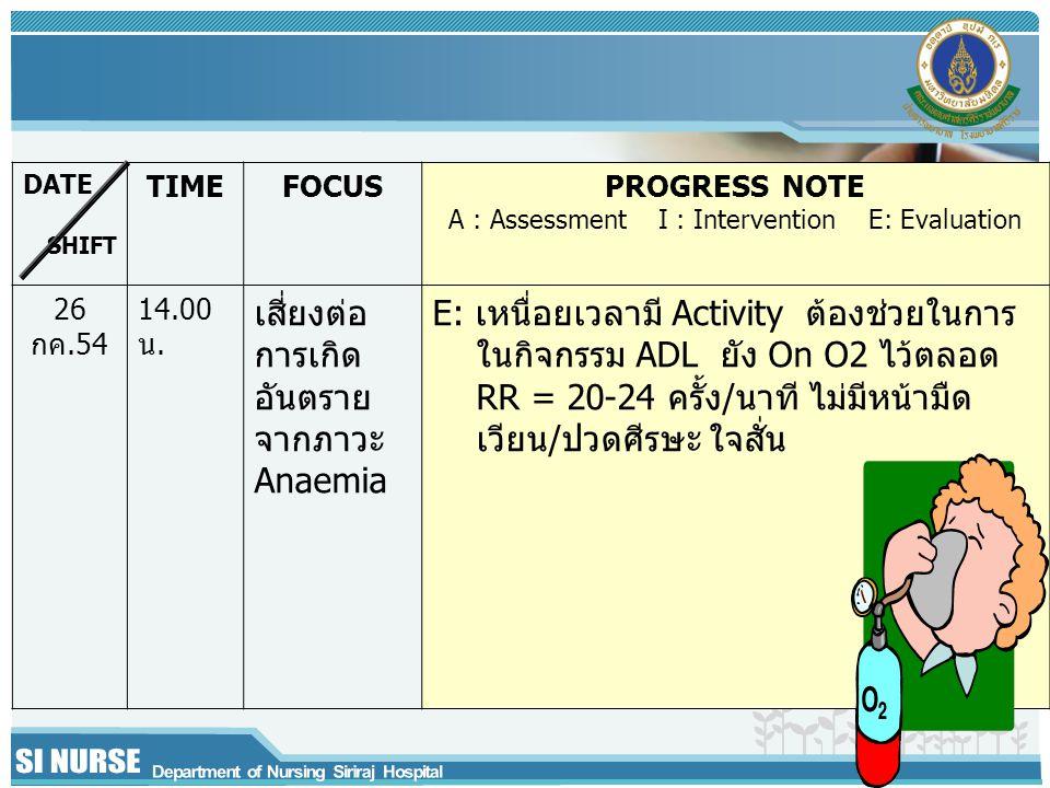 DATE SHIFT TIMEFOCUSPROGRESS NOTE A : Assessment I : Intervention E: Evaluation 26 กค.54 14.00 น.