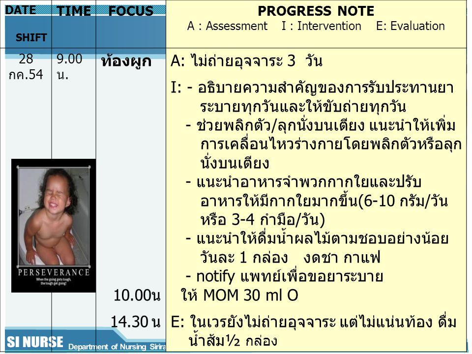 DATE SHIFT TIMEFOCUSPROGRESS NOTE A : Assessment I : Intervention E: Evaluation 28 กค.54 9.00 น.