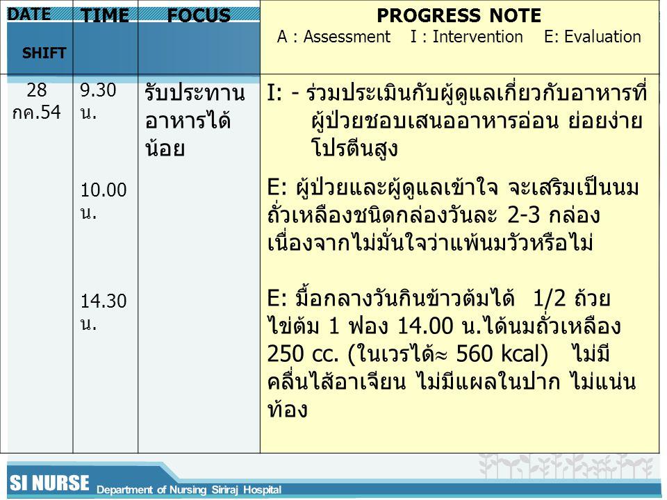 DATE SHIFT TIMEFOCUSPROGRESS NOTE A : Assessment I : Intervention E: Evaluation 28 กค.54 9.30 น.