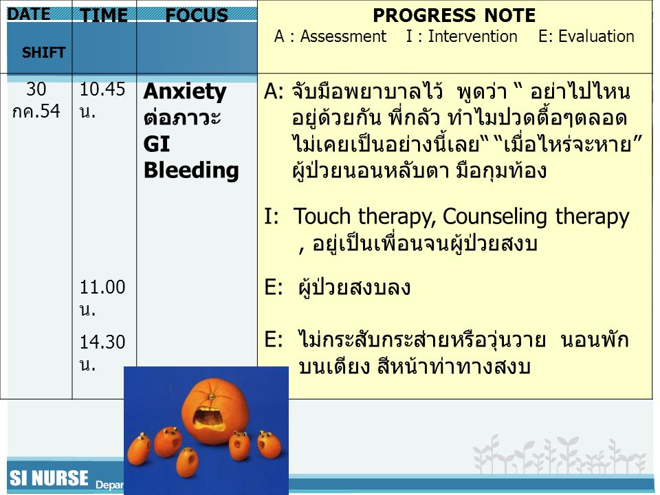 DATE SHIFT TIMEFOCUSPROGRESS NOTE A : Assessment I : Intervention E: Evaluation 30 กค.54 10.45 น. 11.00 น. 14.30 น. Anxiety ต่อภาวะ GI Bleeding A: จับ