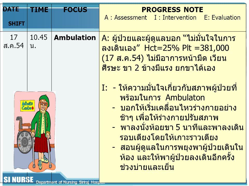 DATE SHIFT TIMEFOCUSPROGRESS NOTE A : Assessment I : Intervention E: Evaluation 17 ส.ค.54 10.45 น.