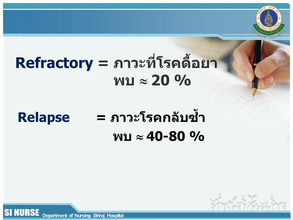 Refractory = ภาวะที่โรคดื้อยา พบ  20 % Relapse = ภาวะโรคกลับซ้ำ พบ  40-80 %