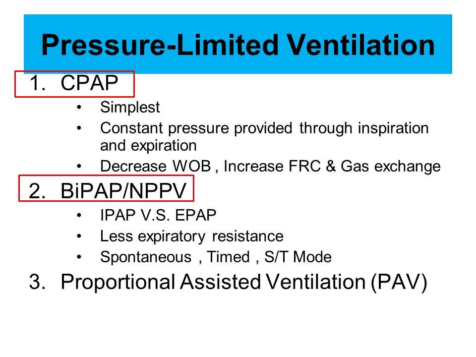 Mode of NIPPV Volume limited Ventilation –Pressure varied –Discomfort, Gastric distention  Intolerance –Air leakage Pressure limited Ventilation –CPAP –BiPAP –PAV Mixed Volume and Pressure Limited Ventilation