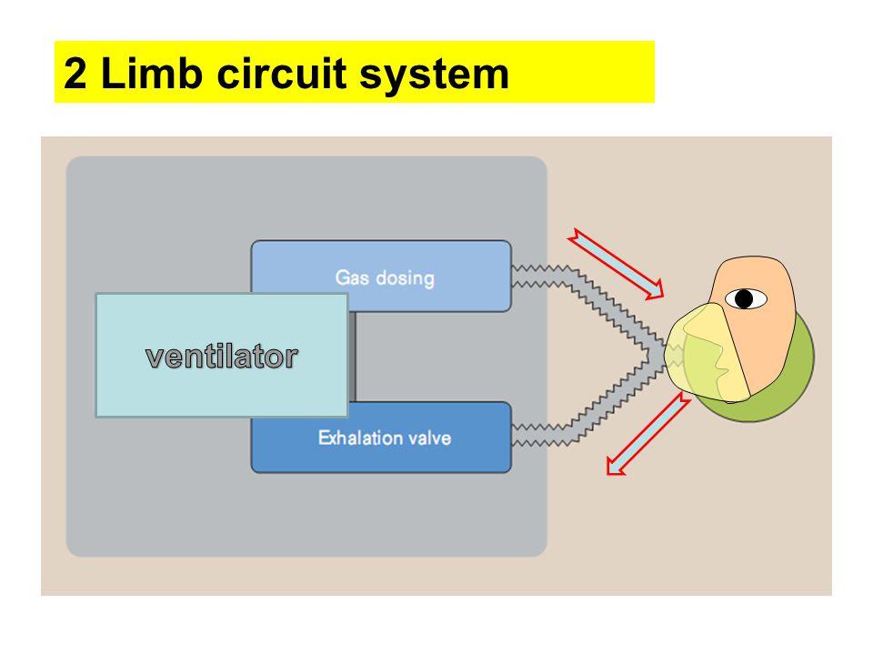 2 Limb circuit system
