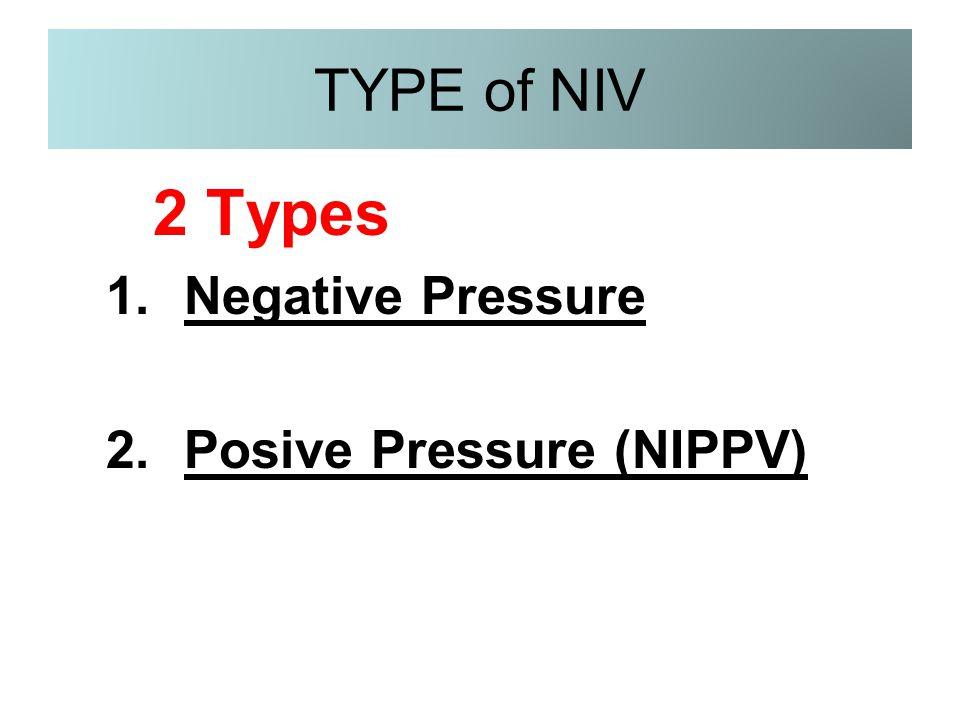 TYPE of NIV 2 Types 1.Negative Pressure 2.Posive Pressure (NIPPV)