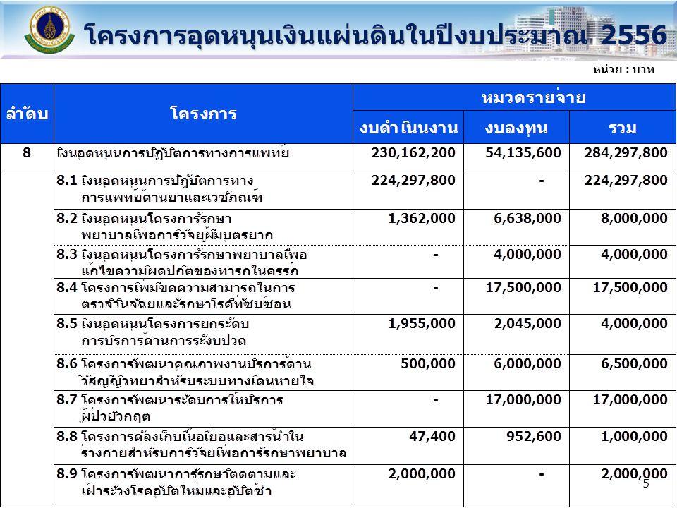 5 โครงการอุดหนุนเงินแผ่นดินในปีงบประมาณ 2556