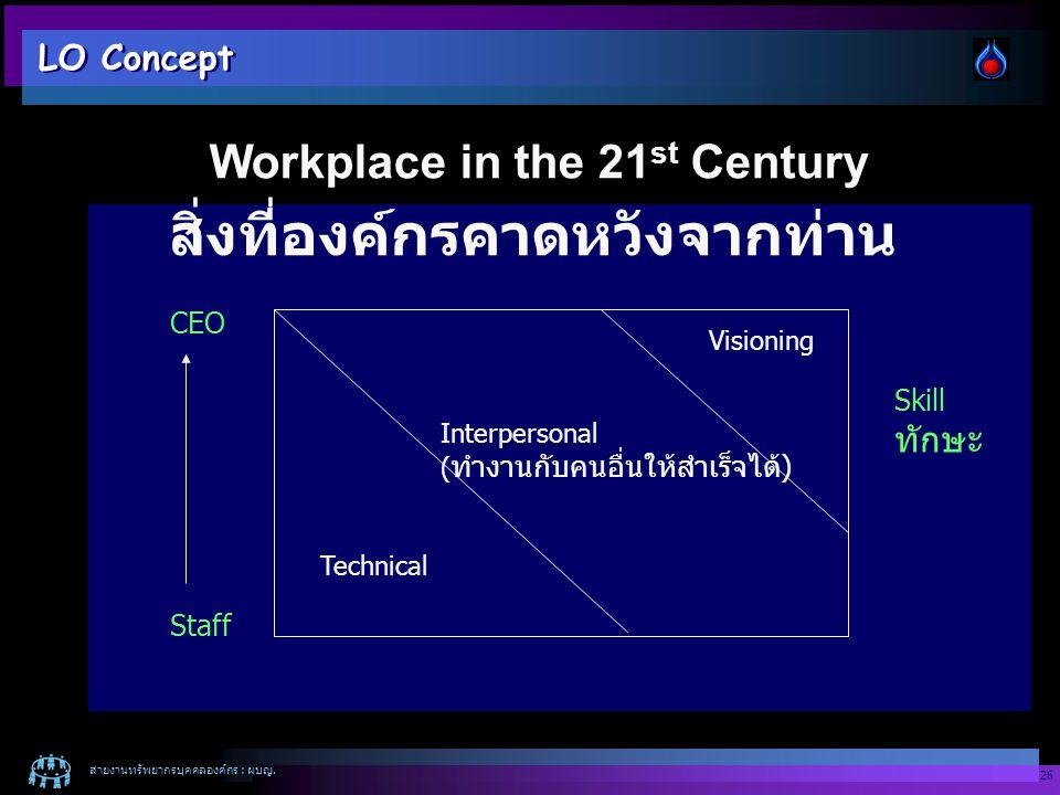 สายงานทรัพยากรบุคคลองค์กร : ผบญ. 26 Workplace in the 21 st Century สิ่งที่องค์กรคาดหวังจากท่าน Interpersonal ( ทำงานกับคนอื่นให้สำเร็จได้) Technical S