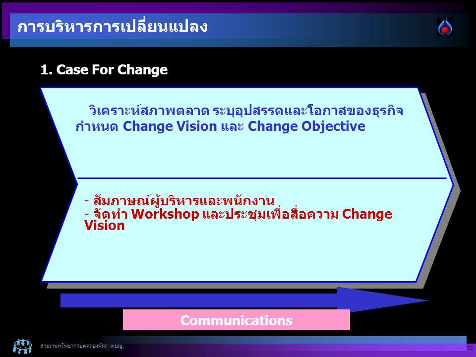 สายงานทรัพยากรบุคคลองค์กร : ผบญ. 52 1. Case For Change Communications วิเคราะห์สภาพตลาด ระบุอุปสรรคและโอกาสของธุรกิจ กำหนด Change Vision และ Change Ob