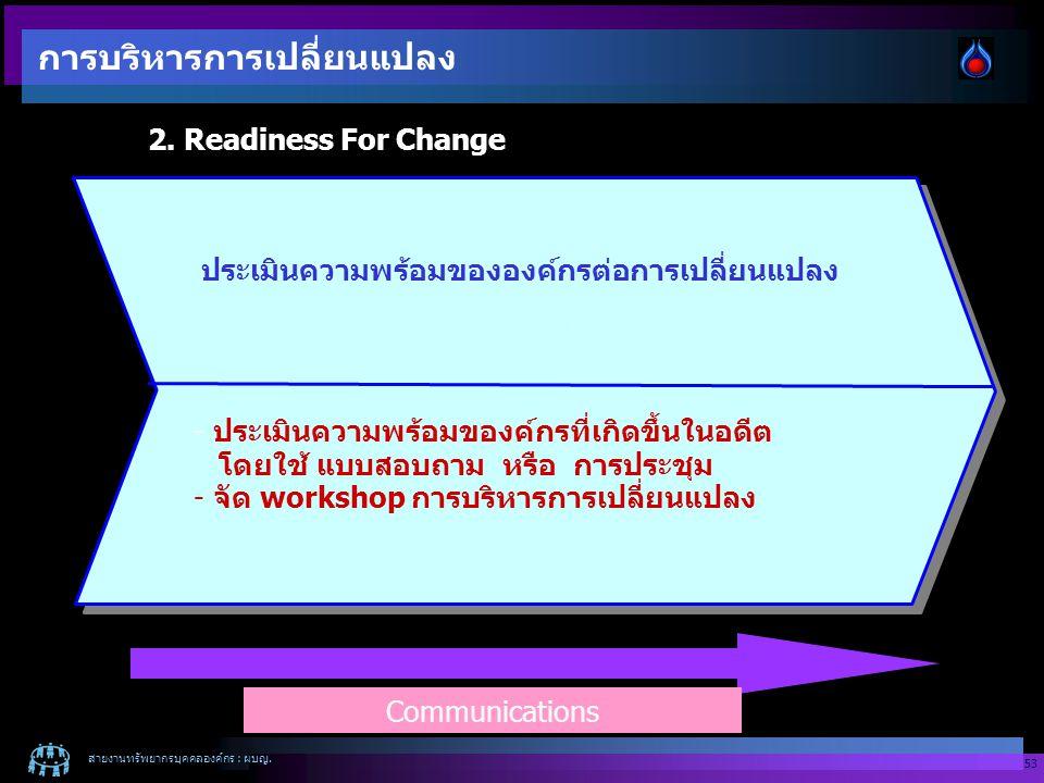 สายงานทรัพยากรบุคคลองค์กร : ผบญ. 53 2. Readiness For Change Communications ประเมินความพร้อมขององค์กรต่อการเปลี่ยนแปลง - ประเมินความพร้อมของค์กรที่เกิด