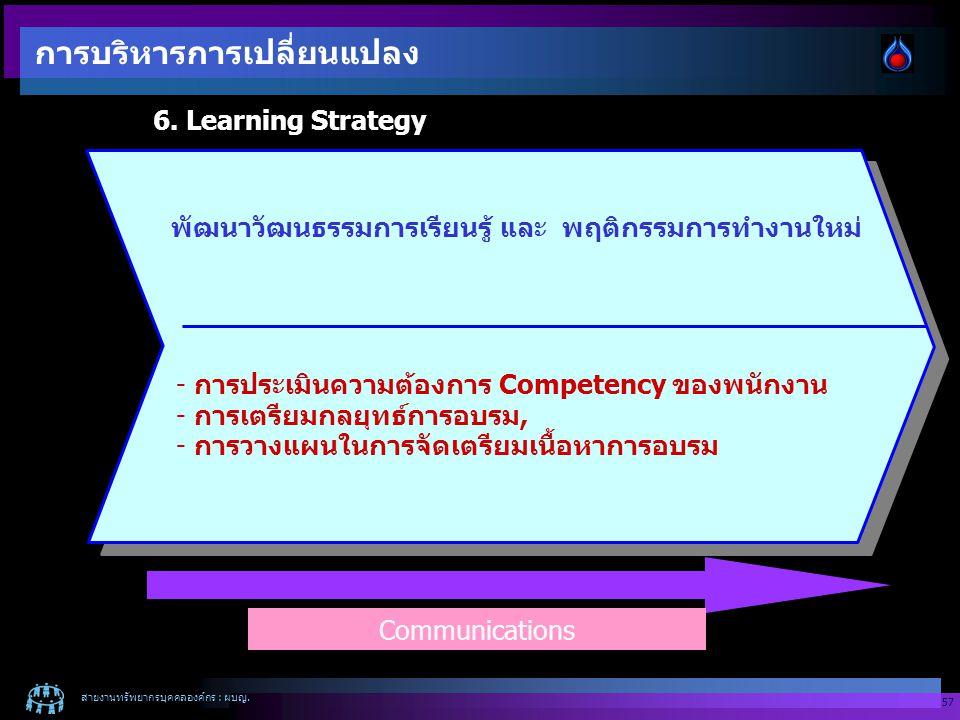 สายงานทรัพยากรบุคคลองค์กร : ผบญ. 57 Communications พัฒนาวัฒนธรรมการเรียนรู้ และ พฤติกรรมการทำงานใหม่ - การประเมินความต้องการ Competency ของพนักงาน - ก