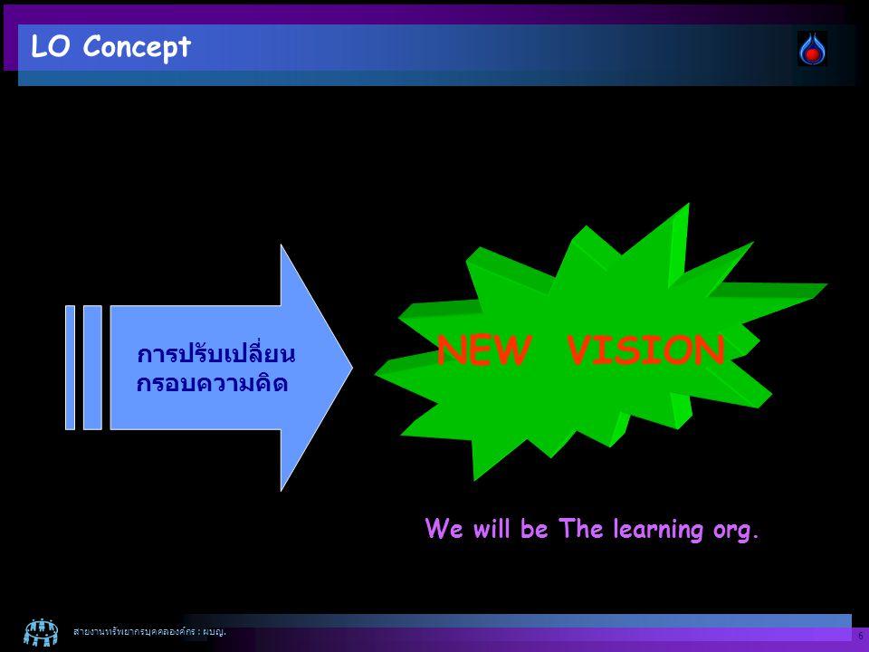 สายงานทรัพยากรบุคคลองค์กร : ผบญ. 6 We will be The learning org. การปรับเปลี่ยน กรอบความคิด NEW VISION LO Concept