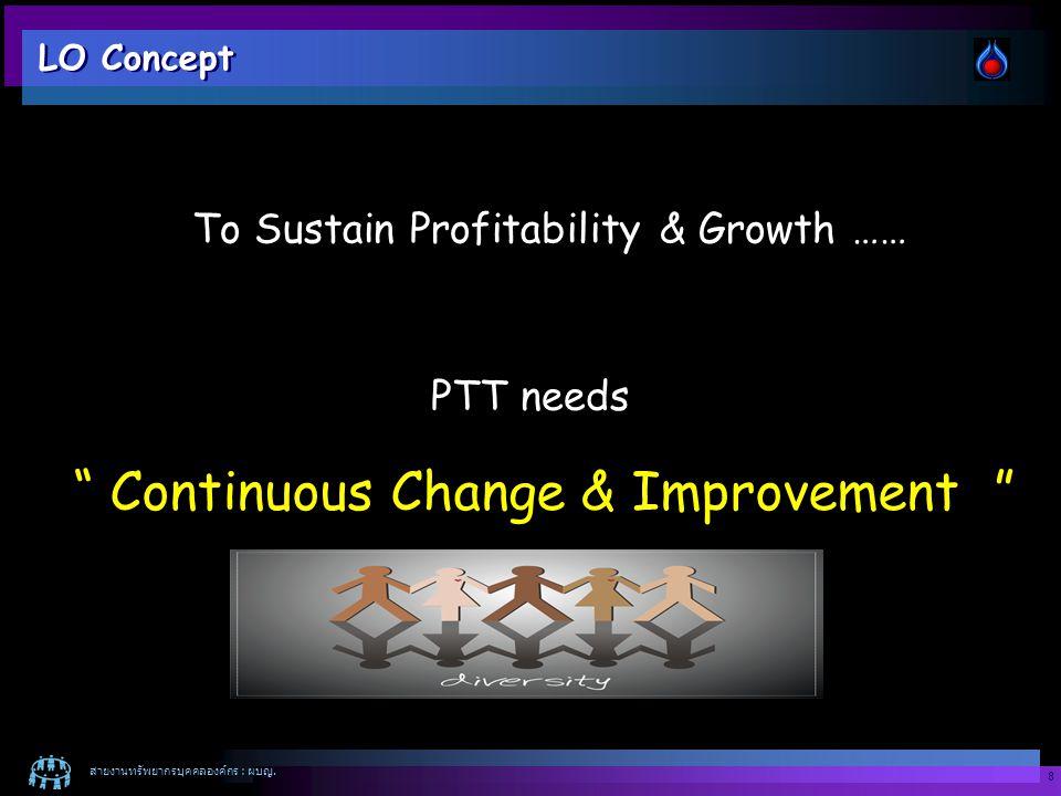 """สายงานทรัพยากรบุคคลองค์กร : ผบญ. 8 LO Concept """" Continuous Change & Improvement """" To Sustain Profitability & Growth …… PTT needs"""