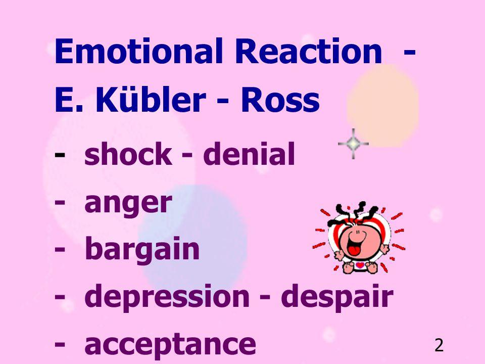 2 Emotional Reaction - E. Kübler - Ross - shock - denial - anger - bargain - depression - despair - acceptance