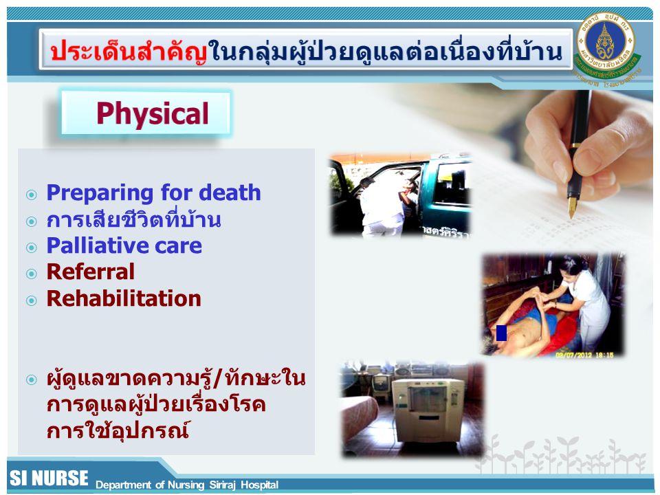  Preparing for death  การเสียชีวิตที่บ้าน  Palliative care  Referral  Rehabilitation  ผู้ดูแลขาดความรู้/ทักษะใน การดูแลผู้ป่วยเรื่องโรค การใช้อุ