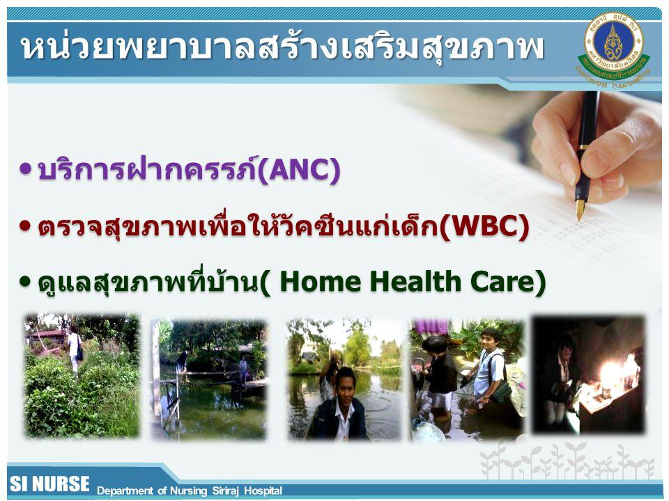 การดูแลสุขภาพที่บ้าน 4 ผู้ป่วย/ครอบครัวมีส่วนร่วมในการดูแล (Patient –Family Participation) ดูแลต่อเนื่อง(Continuing care) องค์รวม( Holistic care) ดูแลตนเองได้(Self care)