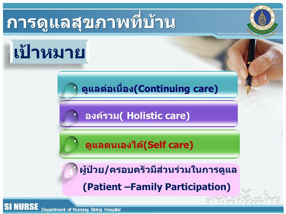 ประเภทของผู้ป่วย ที่ต้องการการดูแลสุขภาพที่บ้าน ไส้ติ่งอักเสบ หลังคลอดมีภาวะแทรกซ้อน กลุ่มเสี่ยงเช่น ตกเลือดหลัง คลอด ครรภ์เป็นพิษ Postpartum blue ผู้ป่วยกลุ่มที่รักษาหายได้ (Curative) DM HT เบาหวานในเด็ก ธาลัสซีเมีย ผู้ป่วยเรื้อรัง (Long term chronic) ข้อเข่าเสื่อมข้อสะโพกเลื่อนหลุด ต้องทำกายภาพบำบัดทุกวัน ต้องพึ่งพาอุปกรณ์ เช่น NG tube CAPD ผู้ป่วยกลุ่มเรื้อรังที่มีการ เปลี่ยนแปลงการดำเนินชีวิต ค่อนข้างมาก (Long-term with mild disability)