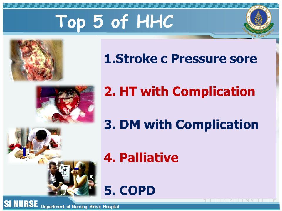 Colostomy care urinary catheterization Hypertension stage3 Hypoglycemia Behavioral modification การทำ HBPM/ SMBG ผู้ป่วยรับประทานยาไม่ถูกต้อง การทำ CAPD